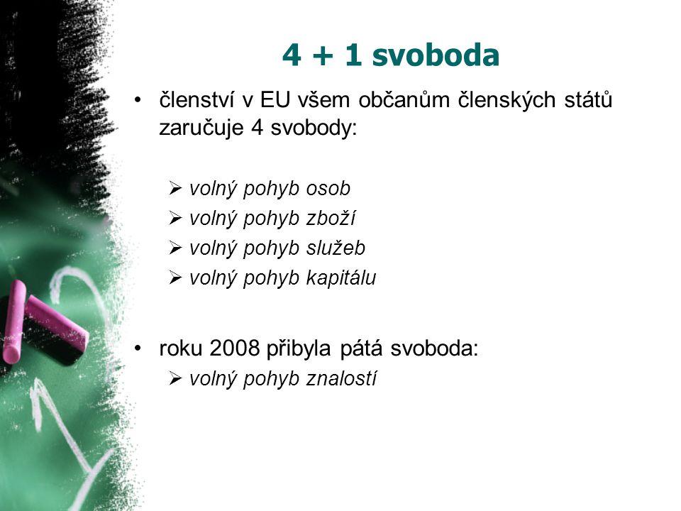 4 + 1 svoboda členství v EU všem občanům členských států zaručuje 4 svobody:  volný pohyb osob  volný pohyb zboží  volný pohyb služeb  volný pohyb kapitálu roku 2008 přibyla pátá svoboda:  volný pohyb znalostí