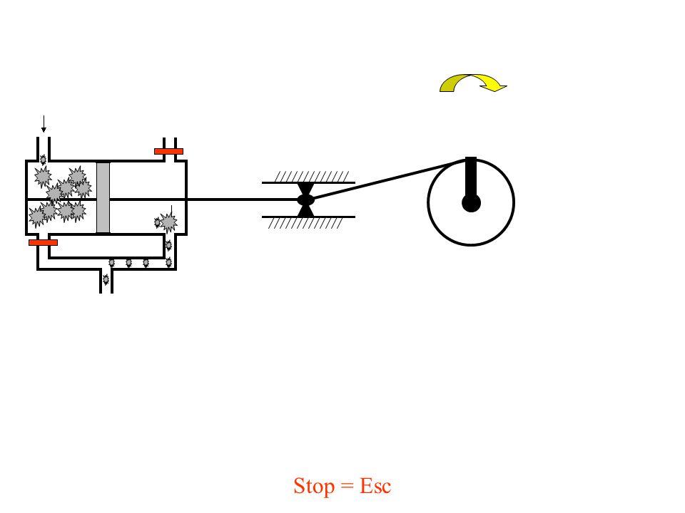 Vháněná pára pod tlakem Vytlačovaná pára Pístní tyč Kliková soustava přeměňuje střídavý přímočarý pohyb na pohyb točivý Křížová hlava Ojnice Klika Klikový hřídel Start Konec Zpět