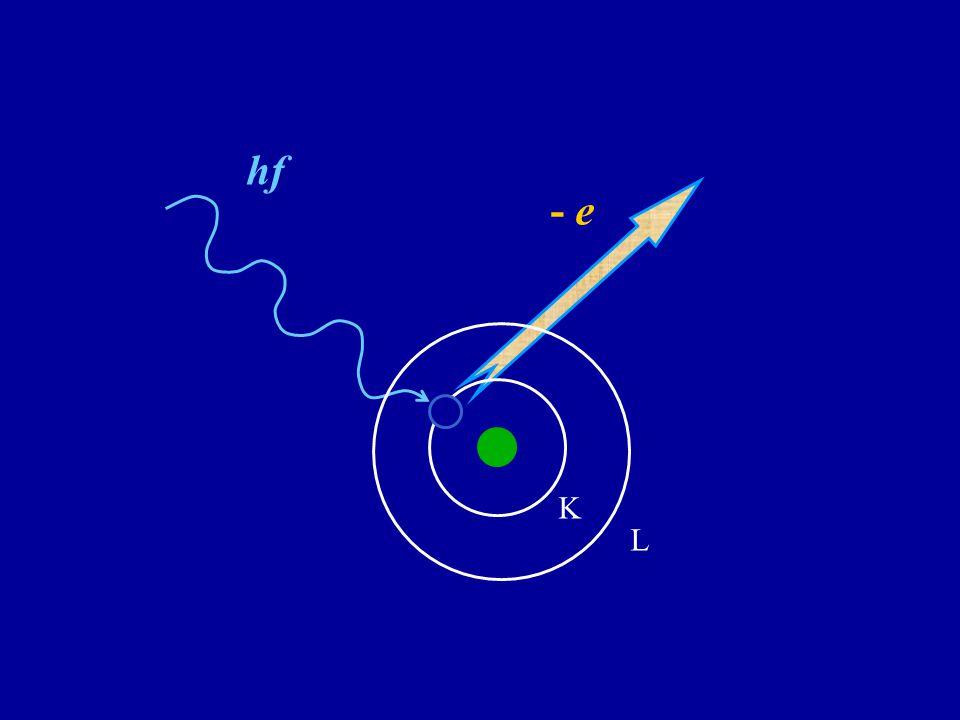 2. Fotoelektrický jev Je důkazem kvantové povahy elektromagnetického záření Fotoelektrický jev Vnější – dochází k emisi elektronů z povrchu kovu Vnitř