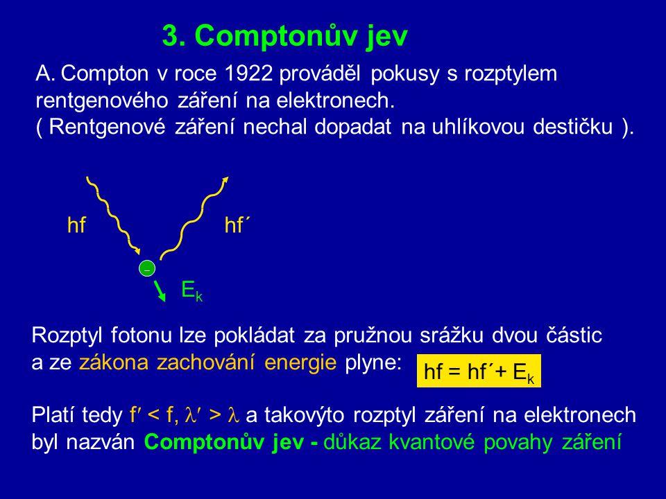 Úlohy: 1) Výstupní práce elektronů pro sodík je 2,28 eV. S jakou energií a rychlostí budou vyletovat elektrony z povrchu sodíkové katody, když na ni d