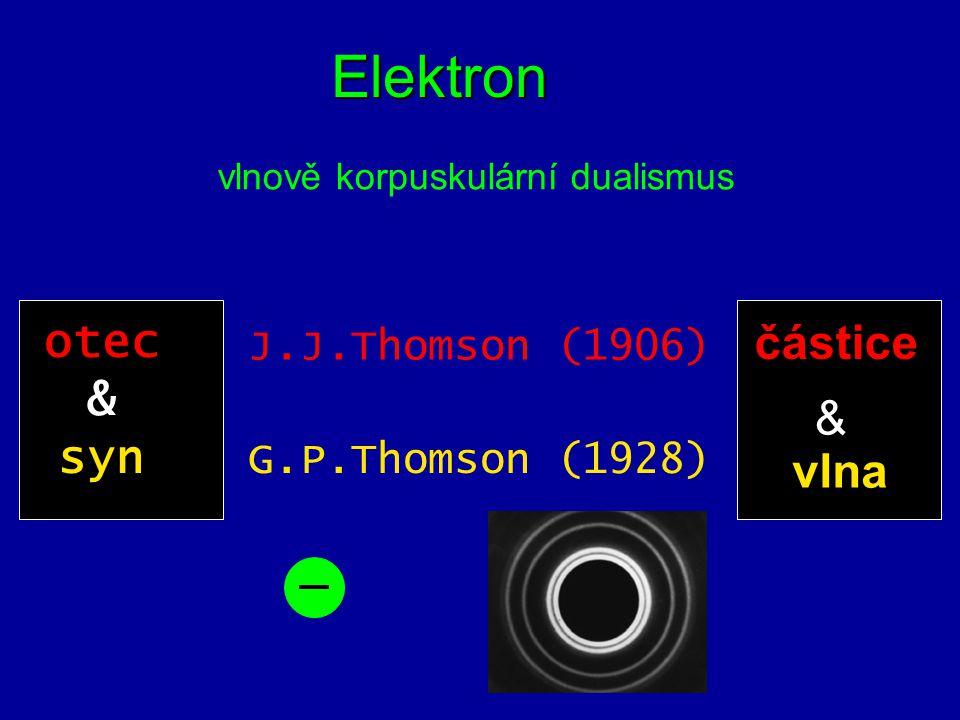 Vlnové vlastnosti hmotných objektů experimentálně potvrdili v roce 1927 američtí fyzici Clinton Joseph DAVISSON a Lester Halbert GERMER