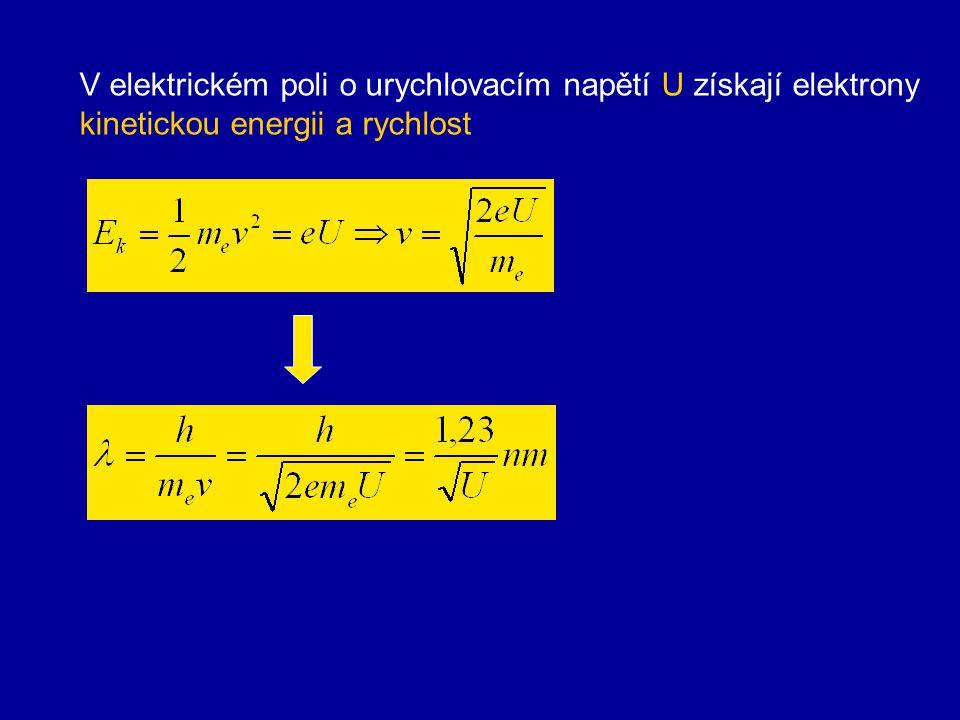 Elektron J.J.Thomson (1906) G.P.Thomson (1928) vlnově korpuskulární dualismus částice vlna & otec & syn