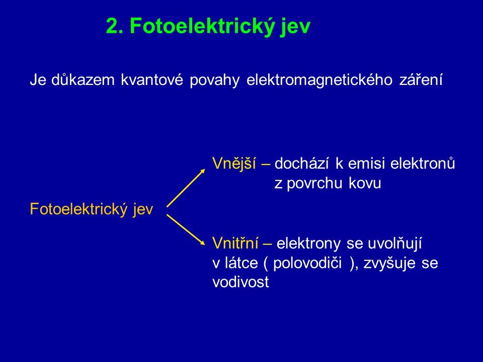 Max Planck – otec kvantové fyziky 14.12.1900 - svou kvantovou hypotézou vyslovil předpoklad, že záření vydávané a pohlcované jednotlivými atomy zahřátého tělesa nemůže mít libovolnou energii, ale vždy je vyzařováno nebo pohlcováno v určitých dávkách energie, kterým dal jméno kvanta Energie kvanta záření závisí na frekvenci záření podle vztahu: E = h.f h – Planckova konstanta h = 6,626.10 -34 J.s