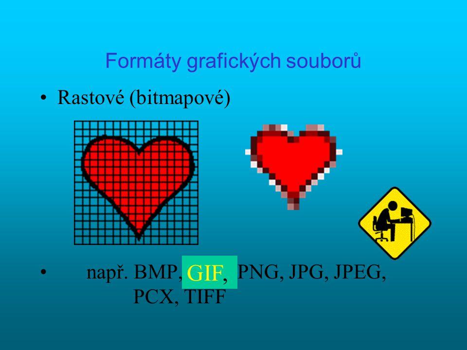 GRAFIKA – barvy Aditivní model (RGB) Subtraktivní model (CMYK) Model HSV