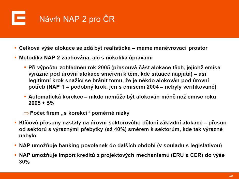 12 Návrh NAP 2 pro ČR  Celková výše alokace se zdá být realistická – máme manévrovací prostor  Metodika NAP 2 zachována, ale s několika úpravami  P