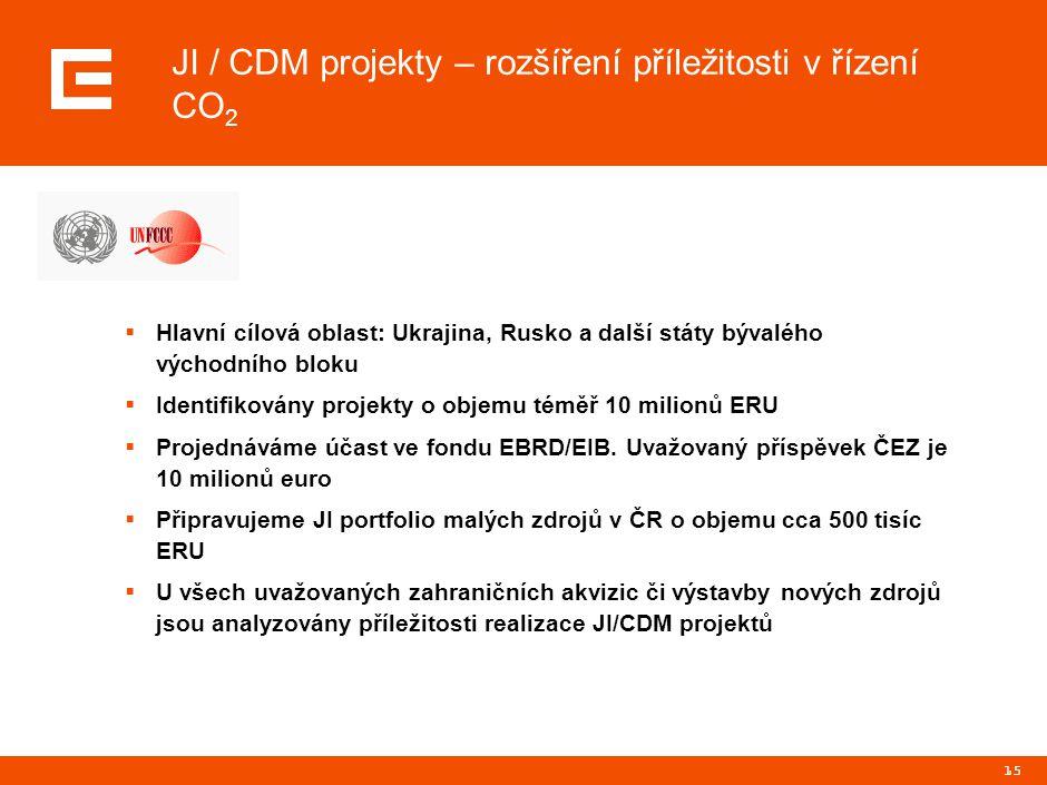 15 JI / CDM projekty – rozšíření příležitosti v řízení CO 2  Hlavní cílová oblast: Ukrajina, Rusko a další státy bývalého východního bloku  Identifi