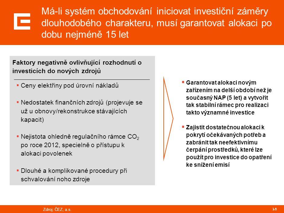 18 Má-li systém obchodování iniciovat investiční záměry dlouhodobého charakteru, musí garantovat alokaci po dobu nejméně 15 let  Ceny elektřiny pod ú