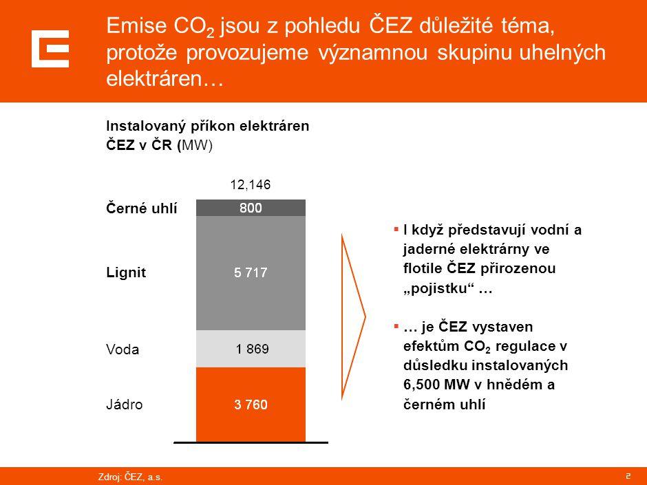2 Instalovaný příkon elektráren ČEZ v ČR (MW) 12,146 Voda Černé uhlí Lignit Jádro Emise CO 2 jsou z pohledu ČEZ důležité téma, protože provozujeme výz