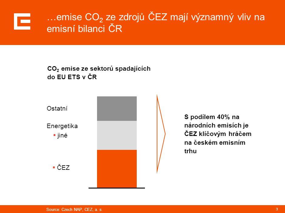 3 …emise CO 2 ze zdrojů ČEZ mají významný vliv na emisní bilanci ČR S podílem 40% na národních emisích je ČEZ klíčovým hráčem na českém emisním trhu C