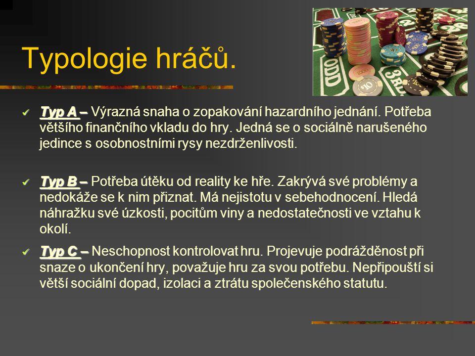 Typologie hráčů.Typ A – Typ A – Výrazná snaha o zopakování hazardního jednání.