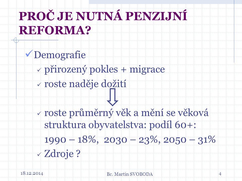 ZÁVĚR NEVYHNUTELNOST ZMĚNY PENZIJNÍHO SYSTÉMU DĚKUJI ZA POZONOST A PŘEJI HEZKÝ ZBYTEK DNE 18.12.201415 Bc.