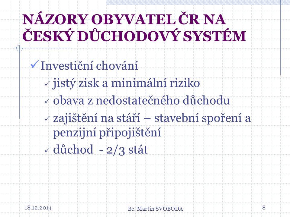 Investiční chování jistý zisk a minimální riziko obava z nedostatečného důchodu zajištění na stáří – stavební spoření a penzijní připojištění důchod - 2/3 stát 18.12.20148 NÁZORY OBYVATEL ČR NA ČESKÝ DŮCHODOVÝ SYSTÉM Bc.