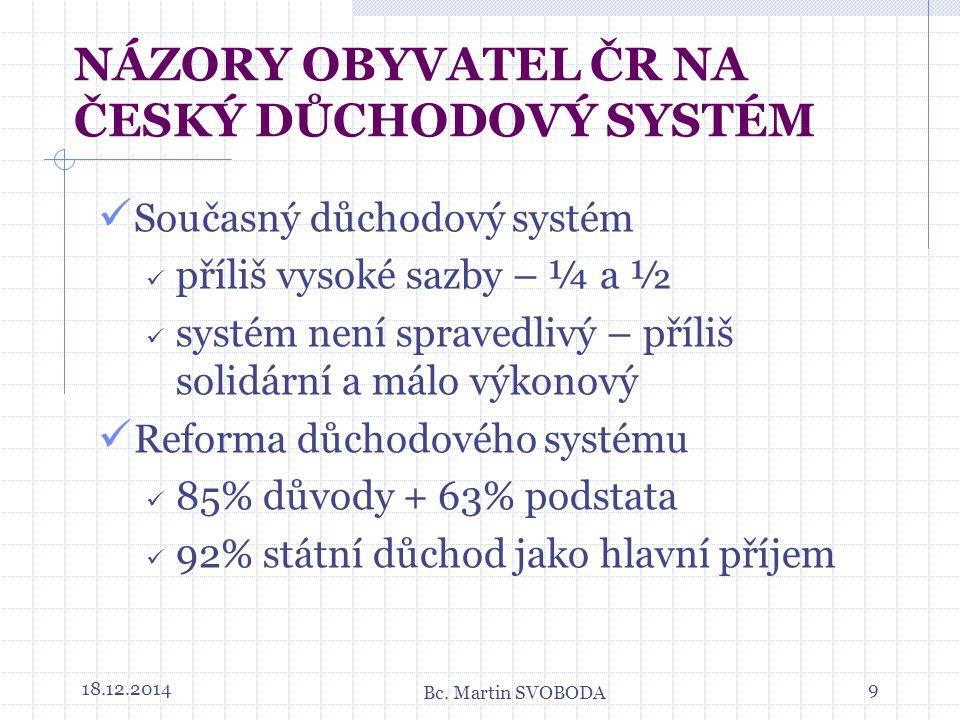 Současný důchodový systém příliš vysoké sazby – ¼ a ½ systém není spravedlivý – příliš solidární a málo výkonový Reforma důchodového systému 85% důvody + 63% podstata 92% státní důchod jako hlavní příjem 18.12.20149 NÁZORY OBYVATEL ČR NA ČESKÝ DŮCHODOVÝ SYSTÉM Bc.