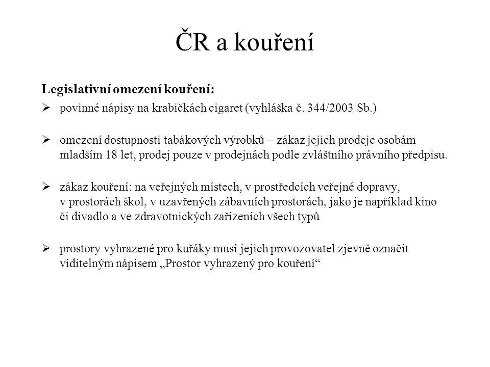 Legislativní omezení kouření:  povinné nápisy na krabičkách cigaret (vyhláška č.