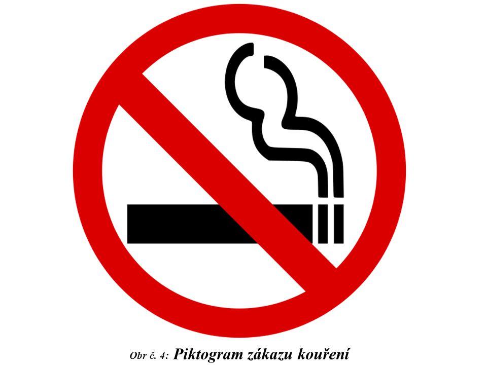 Obr č. 4: Piktogram zákazu kouření
