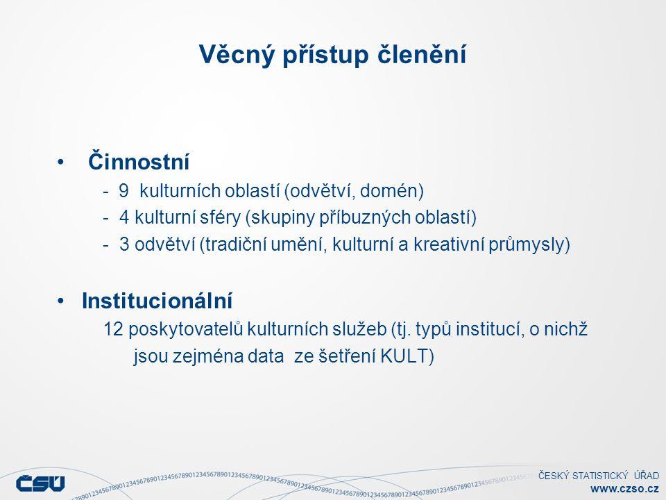 ČESKÝ STATISTICKÝ ÚŘAD www.czso.cz Věcný přístup členění Činnostní - 9 kulturních oblastí (odvětví, domén) - 4 kulturní sféry (skupiny příbuzných obla