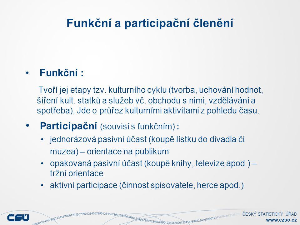 ČESKÝ STATISTICKÝ ÚŘAD www.czso.cz Funkční a participační členění Funkční : Tvoří jej etapy tzv. kulturního cyklu (tvorba, uchování hodnot, šíření kul