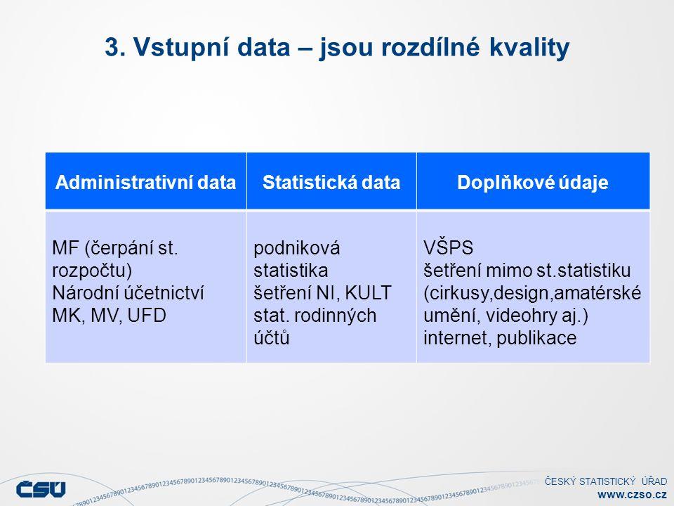 ČESKÝ STATISTICKÝ ÚŘAD www.czso.cz 3. Vstupní data – jsou rozdílné kvality Administrativní dataStatistická dataDoplňkové údaje MF (čerpání st. rozpočt