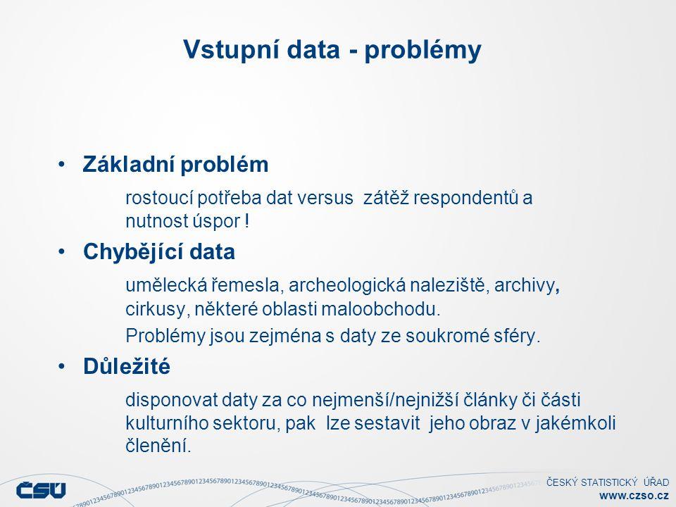 ČESKÝ STATISTICKÝ ÚŘAD www.czso.cz Vstupní data - problémy Základní problém rostoucí potřeba dat versus zátěž respondentů a nutnost úspor ! Chybějící