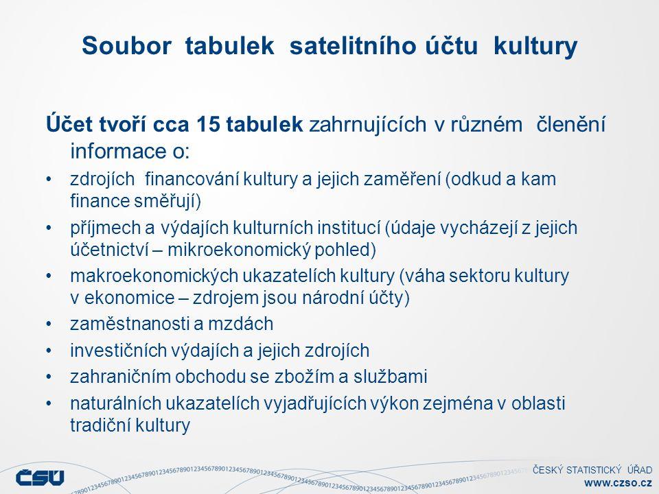 ČESKÝ STATISTICKÝ ÚŘAD www.czso.cz Soubor tabulek satelitního účtu kultury Účet tvoří cca 15 tabulek zahrnujících v různém členění informace o: zdrojí