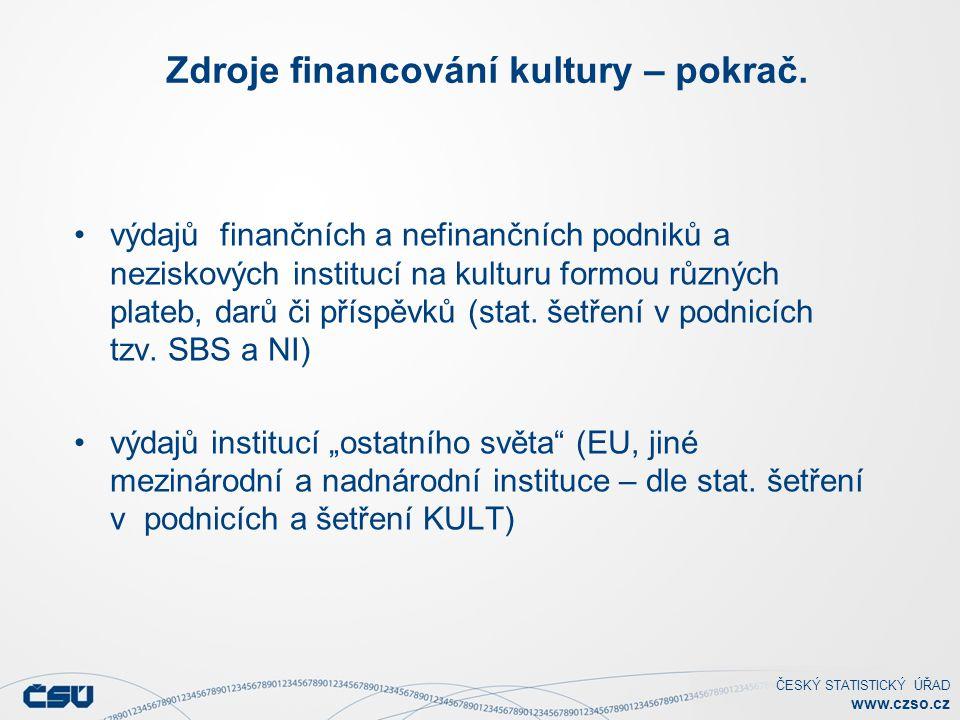 ČESKÝ STATISTICKÝ ÚŘAD www.czso.cz Zdroje financování kultury – pokrač. výdajů finančních a nefinančních podniků a neziskových institucí na kulturu fo