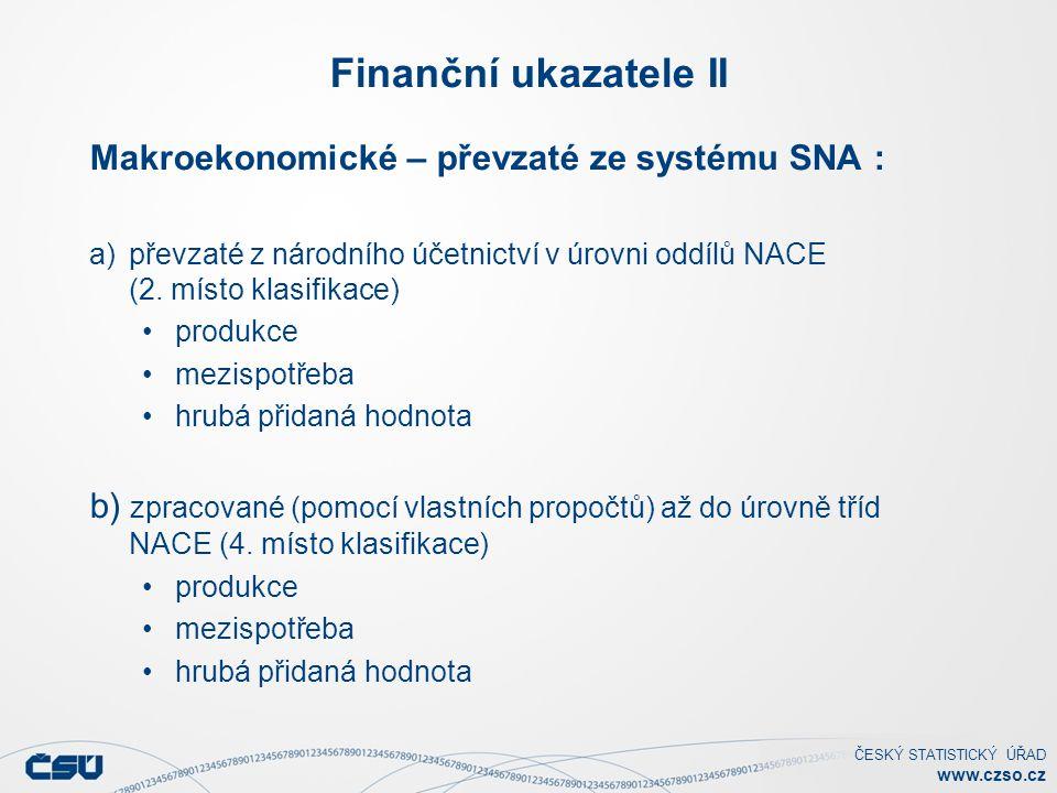 ČESKÝ STATISTICKÝ ÚŘAD www.czso.cz Finanční ukazatele II Makroekonomické – převzaté ze systému SNA : a)převzaté z národního účetnictví v úrovni oddílů NACE (2.