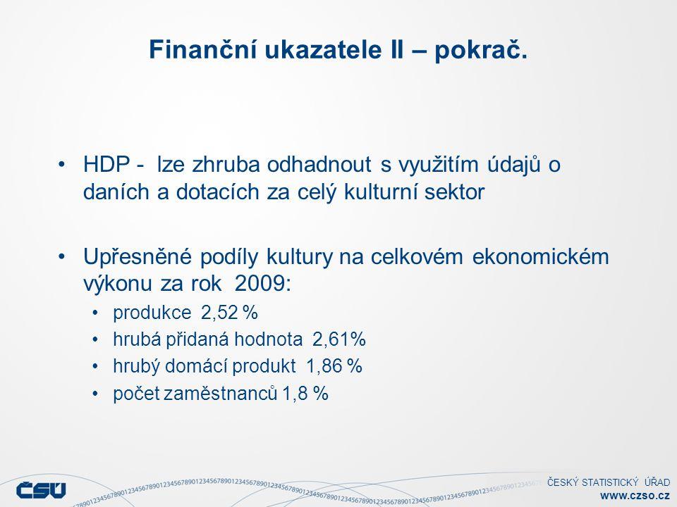 ČESKÝ STATISTICKÝ ÚŘAD www.czso.cz Finanční ukazatele II – pokrač. HDP - lze zhruba odhadnout s využitím údajů o daních a dotacích za celý kulturní se
