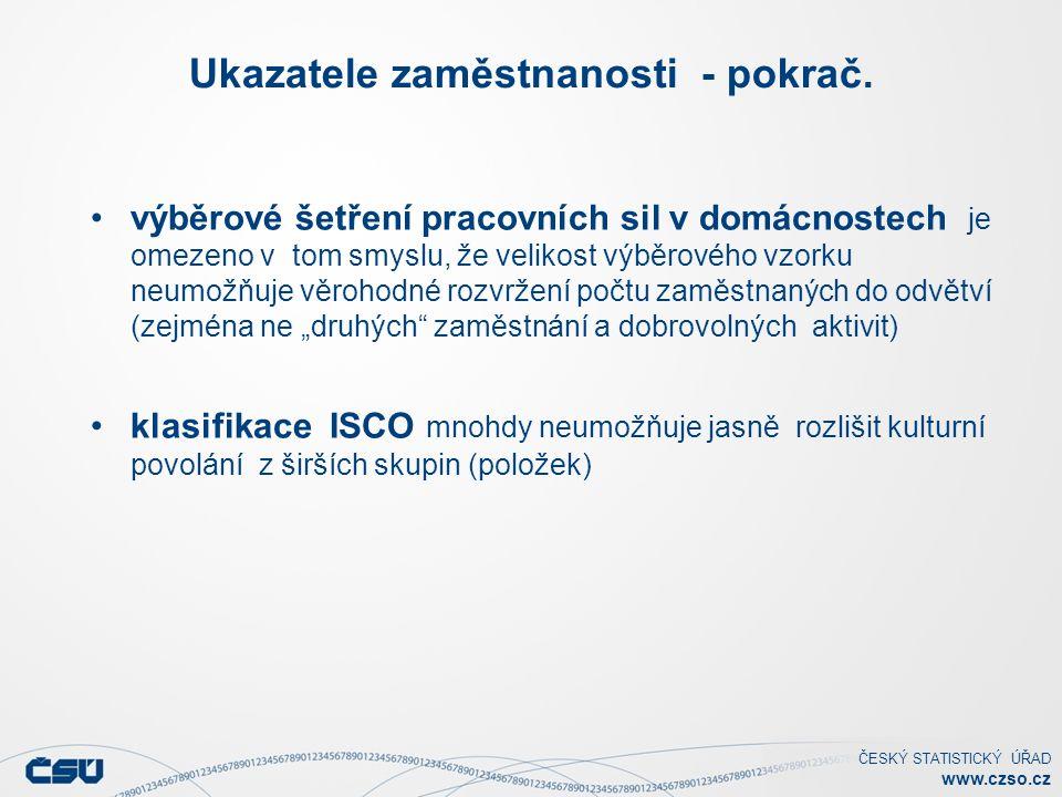 ČESKÝ STATISTICKÝ ÚŘAD www.czso.cz Ukazatele zaměstnanosti - pokrač. výběrové šetření pracovních sil v domácnostech je omezeno v tom smyslu, že veliko