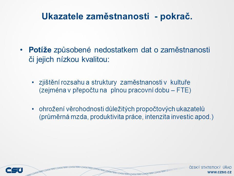 ČESKÝ STATISTICKÝ ÚŘAD www.czso.cz Ukazatele zaměstnanosti - pokrač. Potíže způsobené nedostatkem dat o zaměstnanosti či jejich nízkou kvalitou: zjišt
