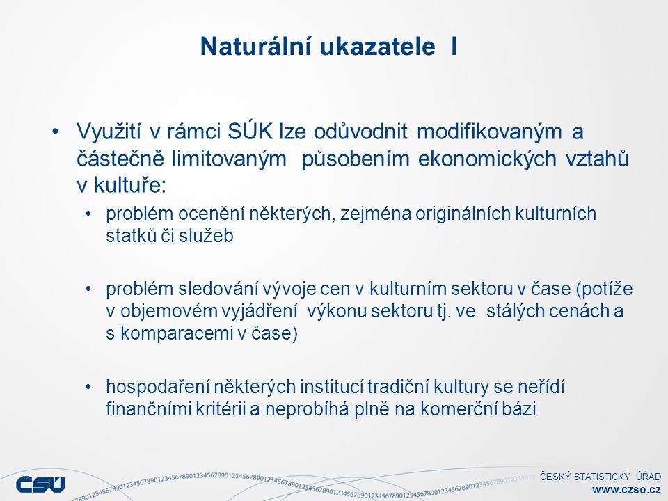 ČESKÝ STATISTICKÝ ÚŘAD www.czso.cz Naturální ukazatele I Využití v rámci SÚK lze odůvodnit modifikovaným a částečně limitovaným působením ekonomických