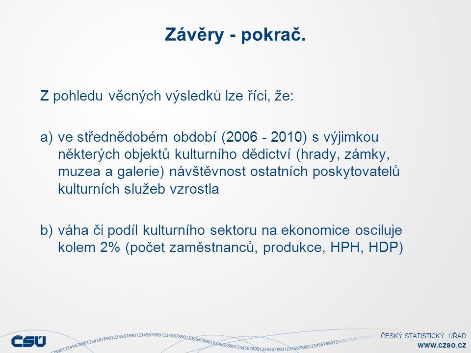 ČESKÝ STATISTICKÝ ÚŘAD www.czso.cz Závěry - pokrač. Z pohledu věcných výsledků lze říci, že: a)ve střednědobém období (2006 - 2010) s výjimkou některý