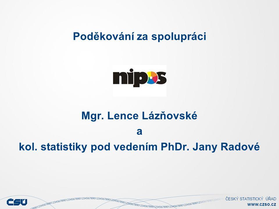 ČESKÝ STATISTICKÝ ÚŘAD www.czso.cz Poděkování za spolupráci Mgr. Lence Lázňovské a kol. statistiky pod vedením PhDr. Jany Radové