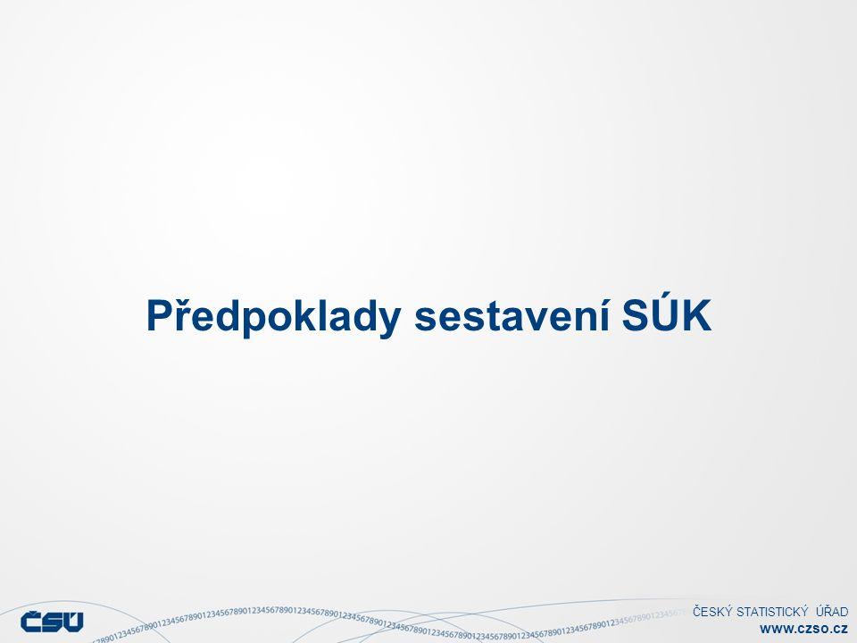 ČESKÝ STATISTICKÝ ÚŘAD www.czso.cz 1.