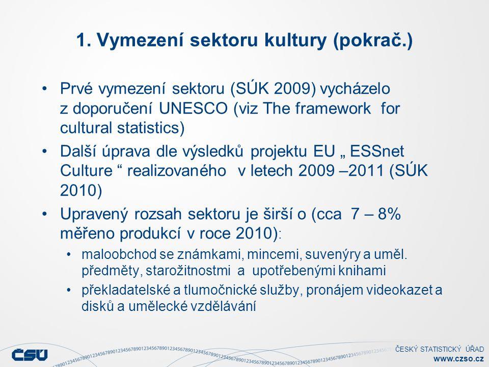 ČESKÝ STATISTICKÝ ÚŘAD www.czso.cz Soubor tabulek satelitního účtu kultury Účet tvoří cca 15 tabulek zahrnujících v různém členění informace o: zdrojích financování kultury a jejich zaměření (odkud a kam finance směřují) příjmech a výdajích kulturních institucí (údaje vycházejí z jejich účetnictví – mikroekonomický pohled) makroekonomických ukazatelích kultury (váha sektoru kultury v ekonomice – zdrojem jsou národní účty) zaměstnanosti a mzdách investičních výdajích a jejich zdrojích zahraničním obchodu se zbožím a službami naturálních ukazatelích vyjadřujících výkon zejména v oblasti tradiční kultury