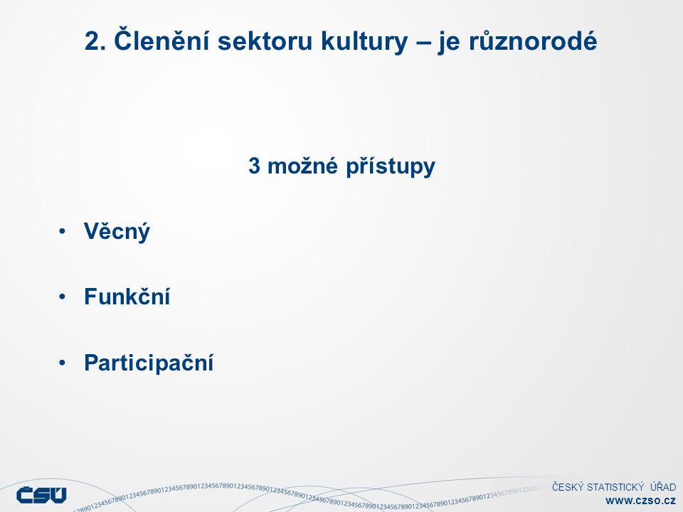 ČESKÝ STATISTICKÝ ÚŘAD www.czso.cz 2. Členění sektoru kultury – je různorodé 3 možné přístupy Věcný Funkční Participační