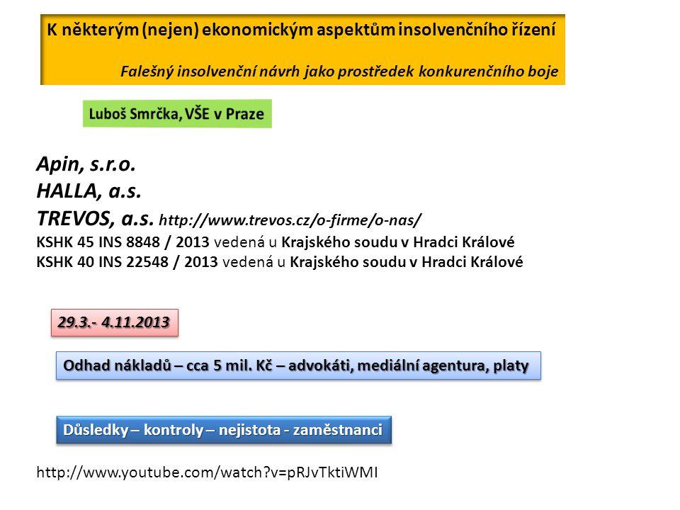 http://www.youtube.com/watch v=pRJvTktiWMI K některým (nejen) ekonomickým aspektům insolvenčního řízení Falešný insolvenční návrh jako prostředek konkurenčního boje Apin, s.r.o.