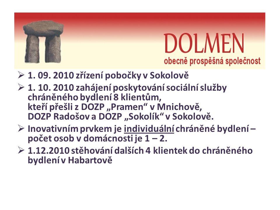 """ 1. 09. 2010 zřízení pobočky v Sokolově  1. 10. 2010 zahájení poskytování sociální služby chráněného bydlení 8 klientům, kteří přešli z DOZP """"Pramen"""