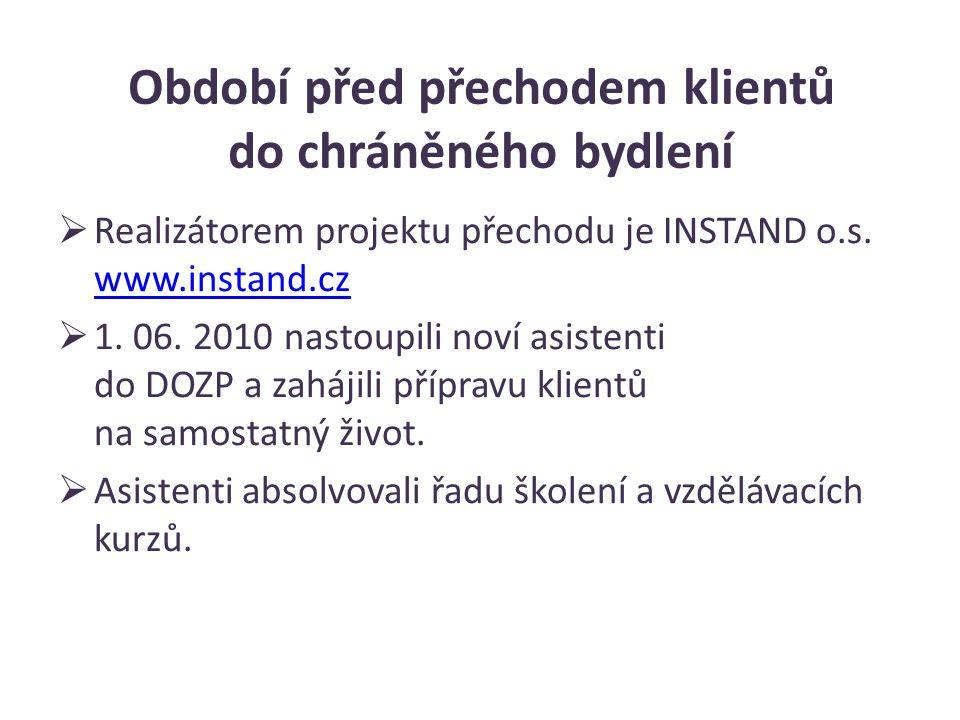 Období před přechodem klientů do chráněného bydlení  Realizátorem projektu přechodu je INSTAND o.s. www.instand.cz www.instand.cz  1. 06. 2010 nasto