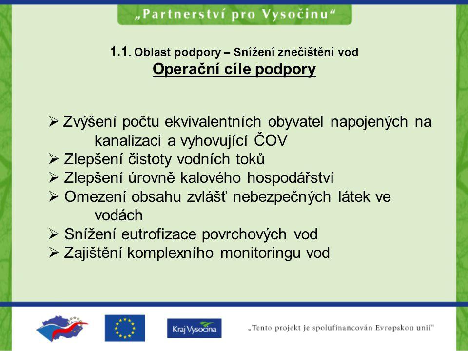 1.1. Oblast podpory – Snížení znečištění vod Operační cíle podpory  Zvýšení počtu ekvivalentních obyvatel napojených na kanalizaci a vyhovující ČOV 