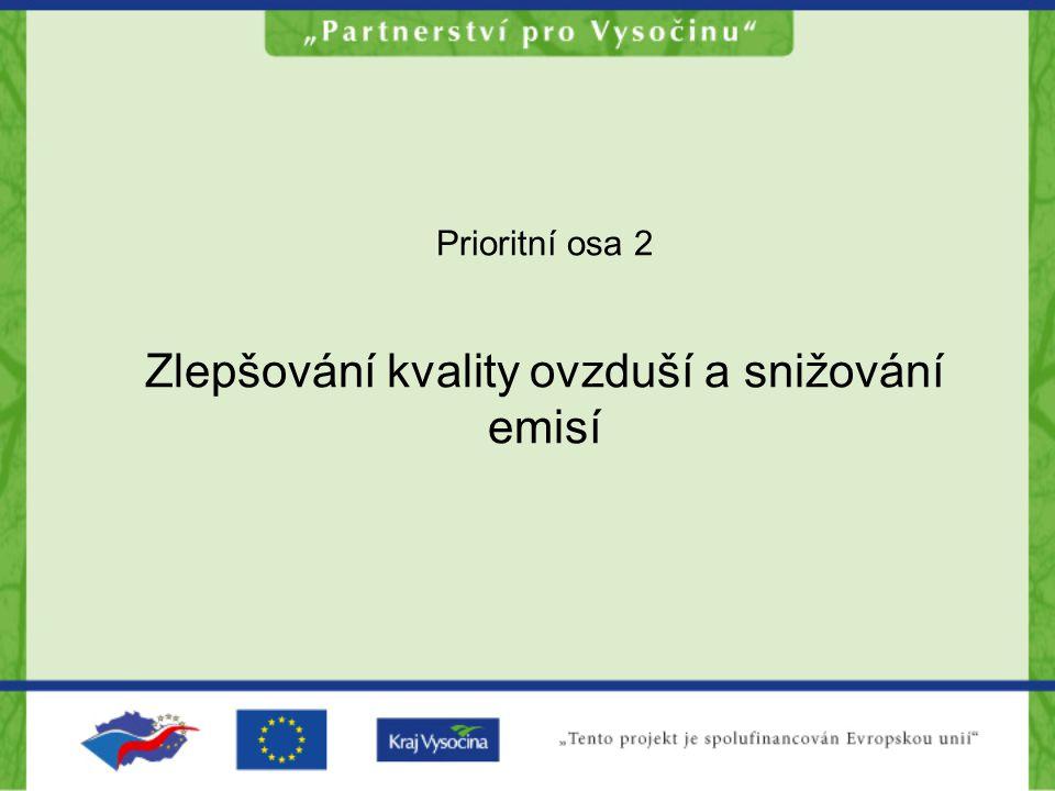 Prioritní osa 2 Zlepšování kvality ovzduší a snižování emisí