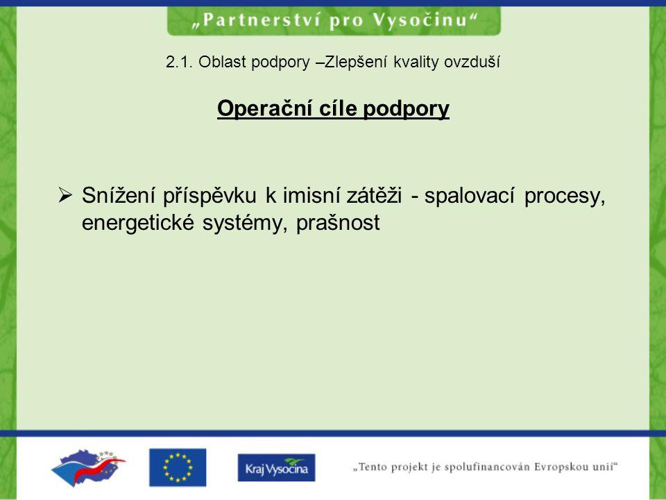 2.1. Oblast podpory –Zlepšení kvality ovzduší Operační cíle podpory  Snížení příspěvku k imisní zátěži - spalovací procesy, energetické systémy, praš