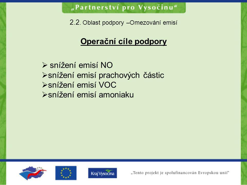 2.2. Oblast podpory –Omezování emisí Operační cíle podpory  snížení emisí NO  snížení emisí prachových částic  snížení emisí VOC  snížení emisí am