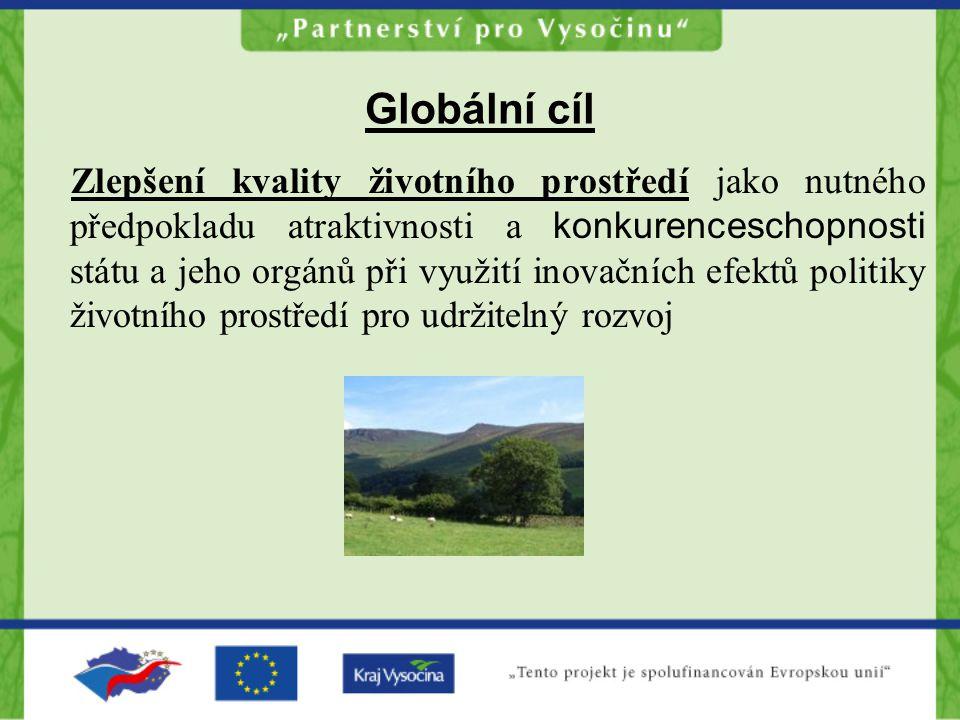 Globální cíl Zlepšení kvality životního prostředí jako nutného předpokladu atraktivnosti a konkurenceschopnosti státu a jeho orgánů při využití inovač