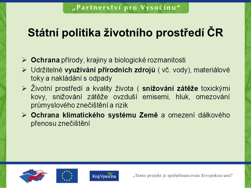 Státní politika životního prostředí ČR  Ochrana přírody, krajiny a biologické rozmanitosti  Udržitelné využívání přírodních zdrojů ( vč. vody), mate
