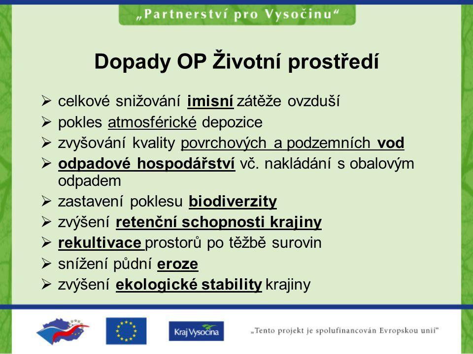 Realizační orgány  Ministerstvo životního prostředí  Státní fond životního prostředí  Agentura ochrany přírody a krajiny ČR