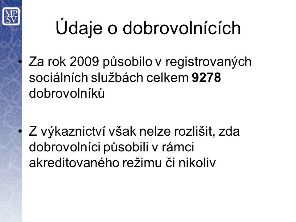 Údaje o dobrovolnících Za rok 2009 působilo v registrovaných sociálních službách celkem 9278 dobrovolníků Z výkaznictví však nelze rozlišit, zda dobrovolníci působili v rámci akreditovaného režimu či nikoliv