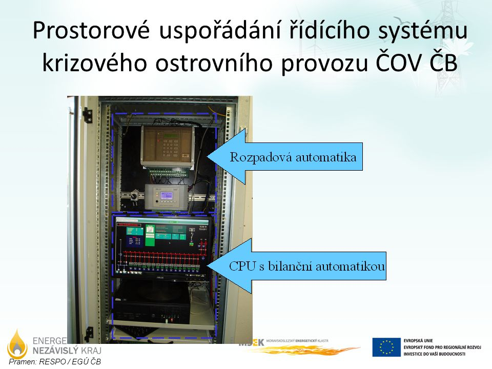 Prostorové uspořádání řídícího systému krizového ostrovního provozu ČOV ČB Pramen: RESPO / EGÚ ČB