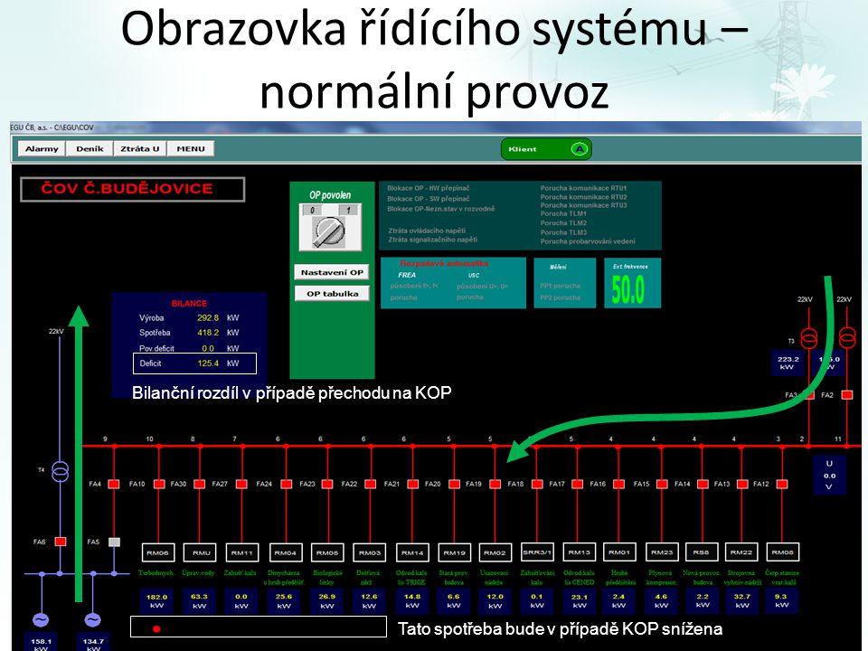 Obrazovka řídícího systému – normální provoz Tato spotřeba bude v případě KOP snížena Bilanční rozdíl v případě přechodu na KOP