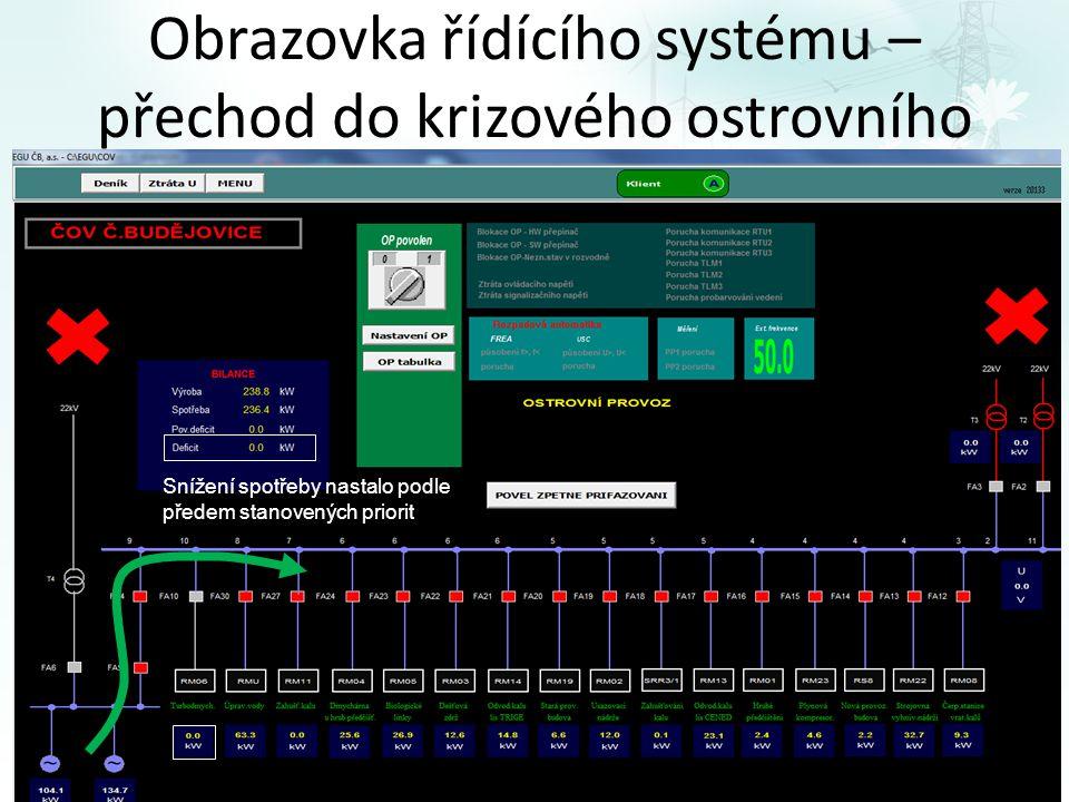 Obrazovka řídícího systému – přechod do krizového ostrovního provozu Snížení spotřeby nastalo podle předem stanovených priorit