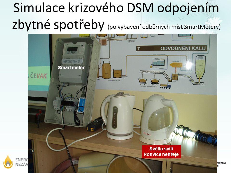 Simulace krizového DSM odpojením zbytné spotřeby (po vybavení odběrných míst SmartMetery) Smart meter Světlo svítí konvice nehřeje